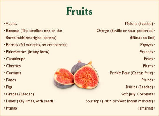 Alkaline Fruits that are Non Acidic